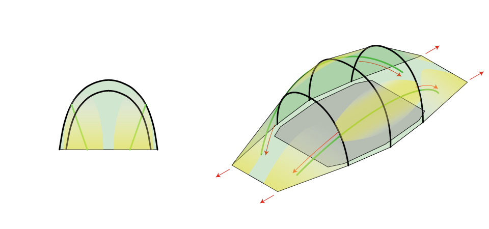 Illustration of Quadratic Tent showing how Side poles create extra tension