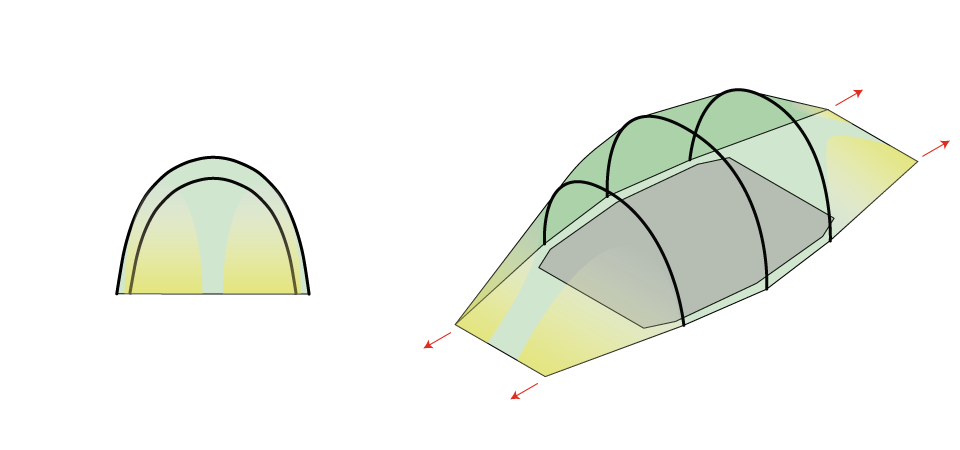 Illustration of tunnel tent showing tension from end pegs